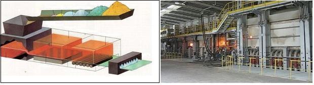 Производство стекла и изделий из стекла как бизнес