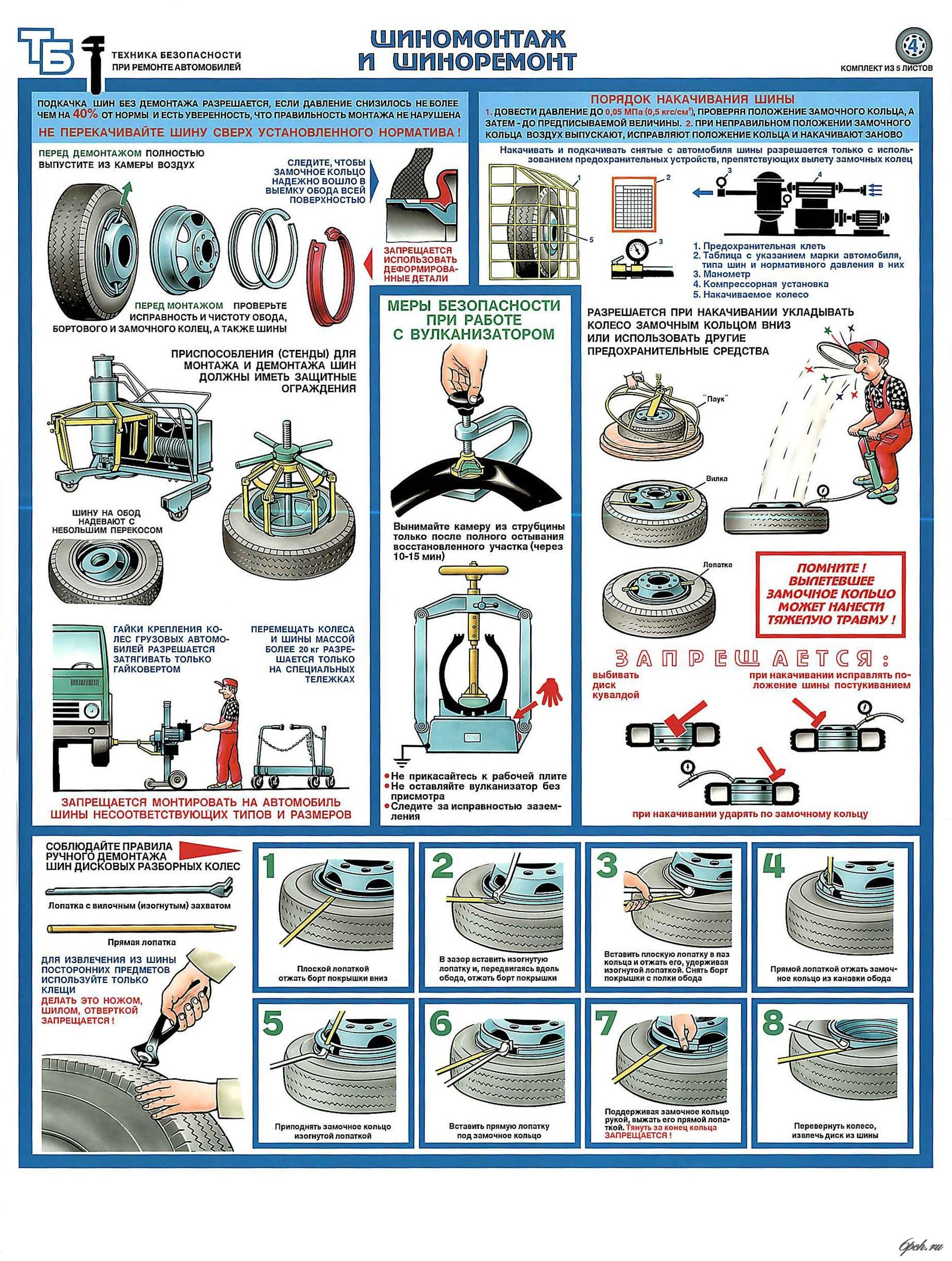 Инструкция по охране при снятии и установке колес автомобиля