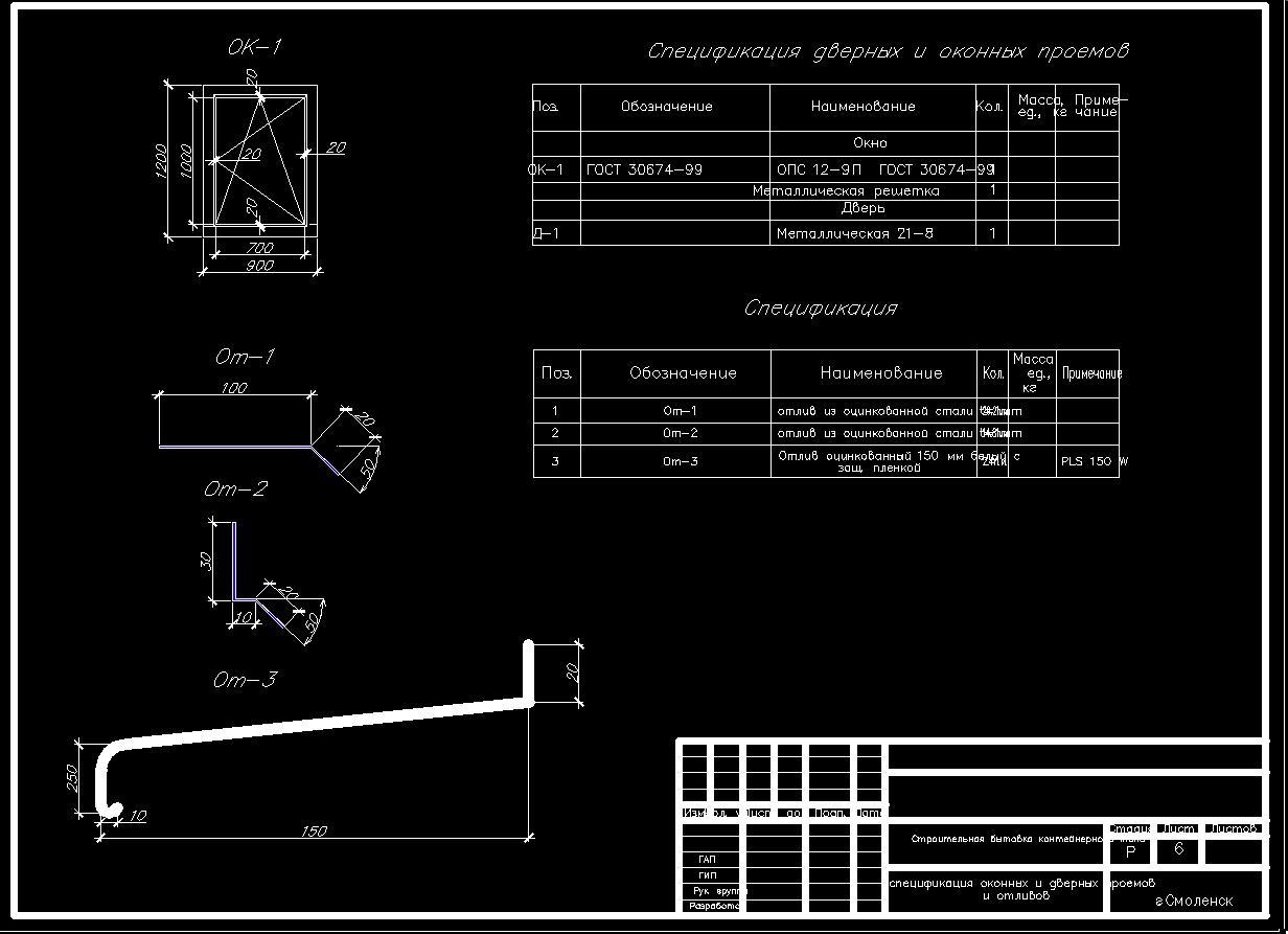 Примеры бизнес-планов по производству деревянных домов