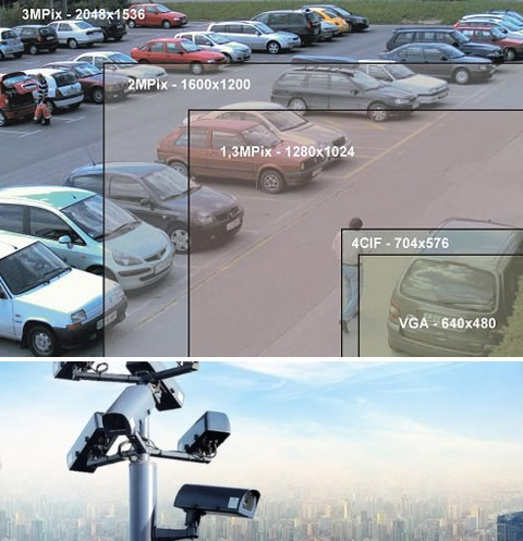 Смартфон для видеонаблюдения через веб камеру
