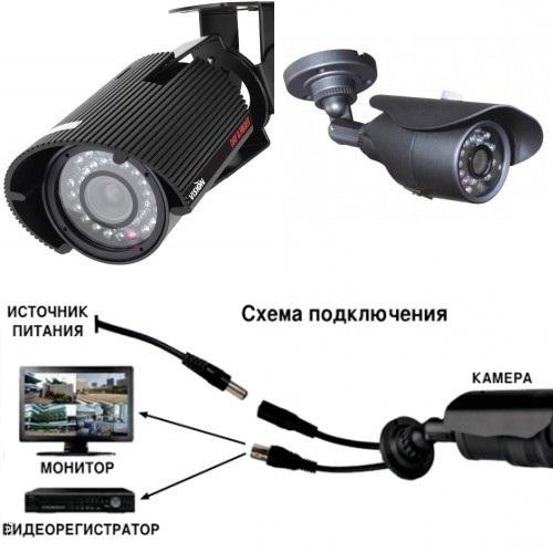 Камера видеонаблюдения уличная дальность 50 м цена