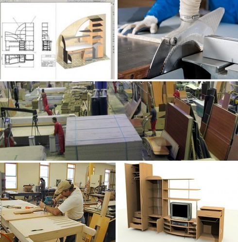 процесс производства мебели
