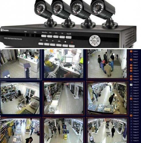 Эффективность бизнеса по установке камер видеонаблюдения с ip иwifi.