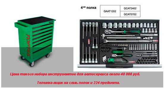 Наборы инструментов. Тележки и ящики для инструментов.